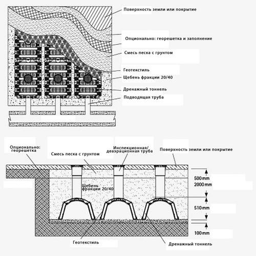 Расположение модулей