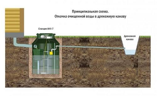 Принципиальная схема ЛОС АК-47