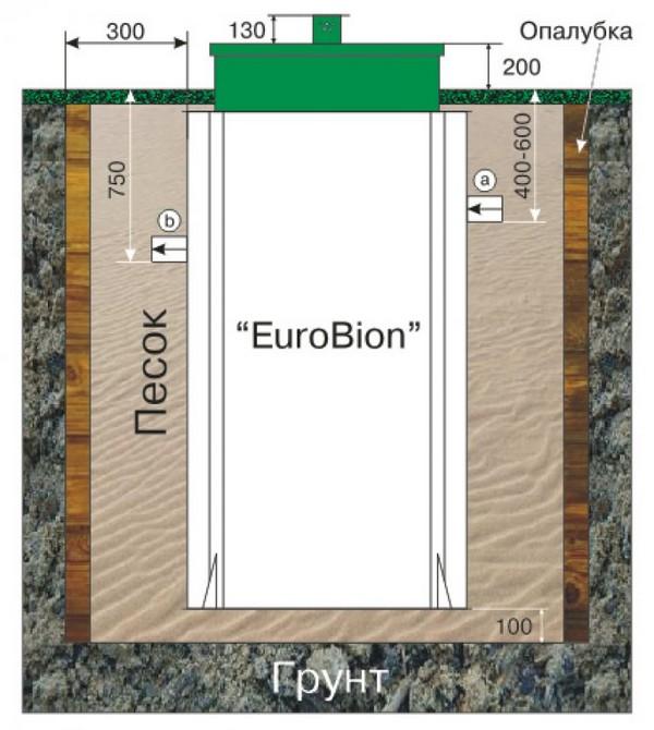 Установка EuroBion