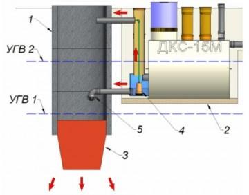 Схема водоотведения