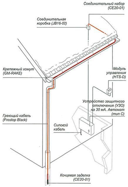 Схема электрообогрева